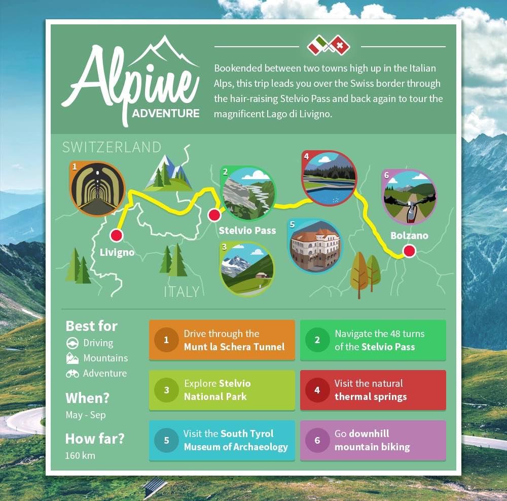 2.-alpine-adventure