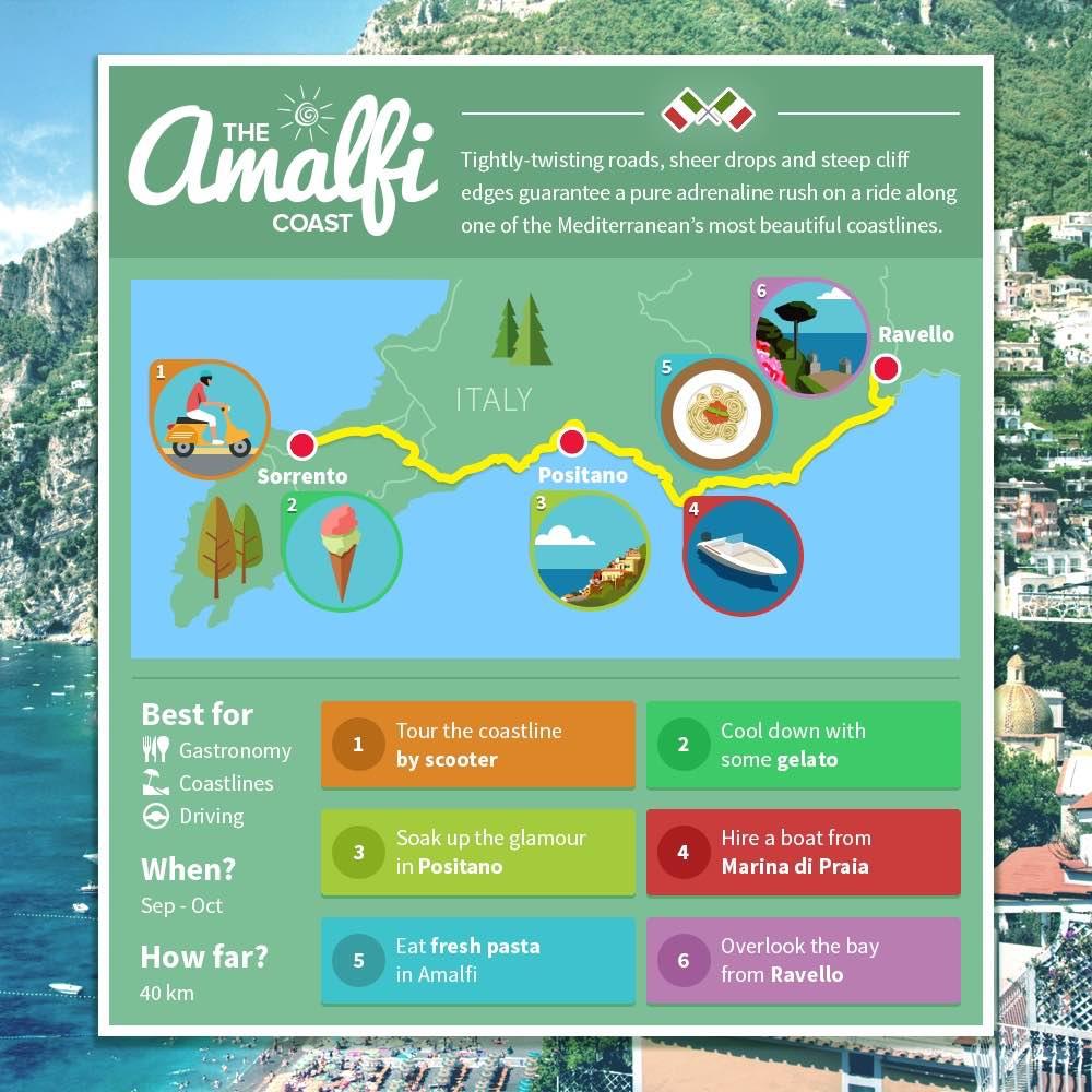 5.-amalfi-coast