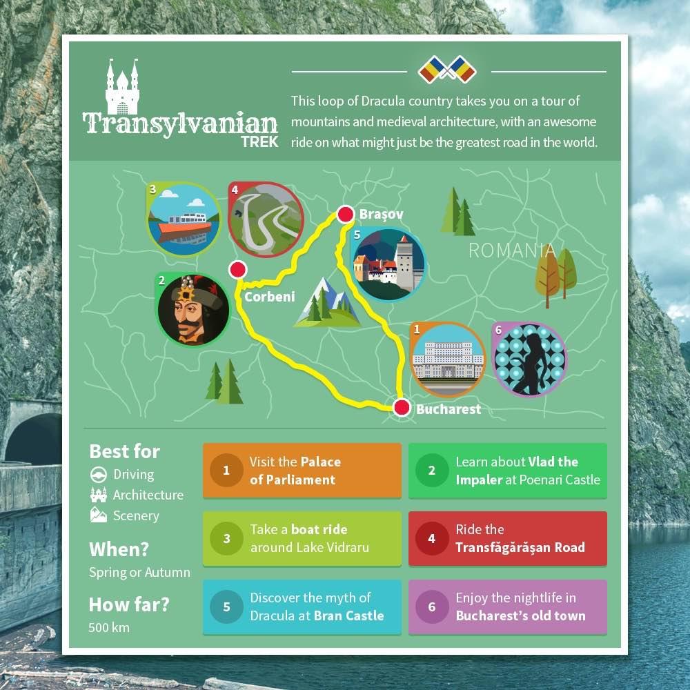 6.-transylvanian-trek