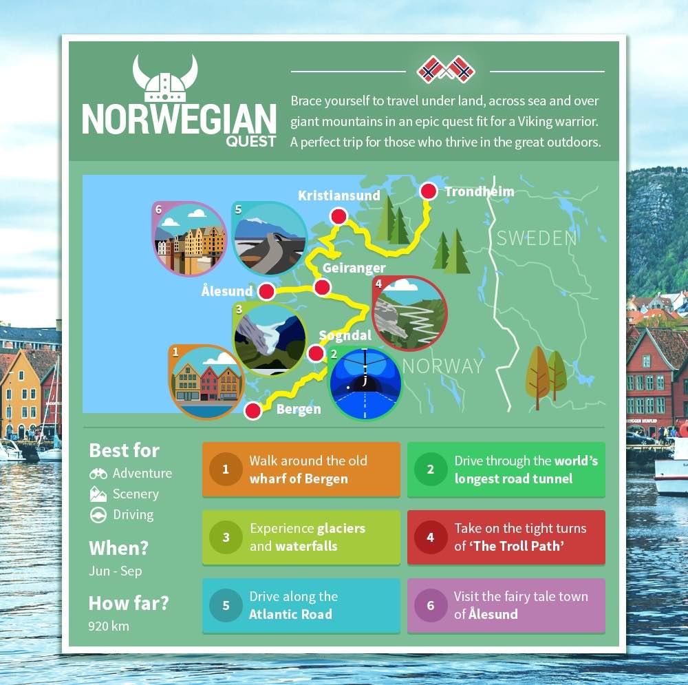 8.-norweigan-quest
