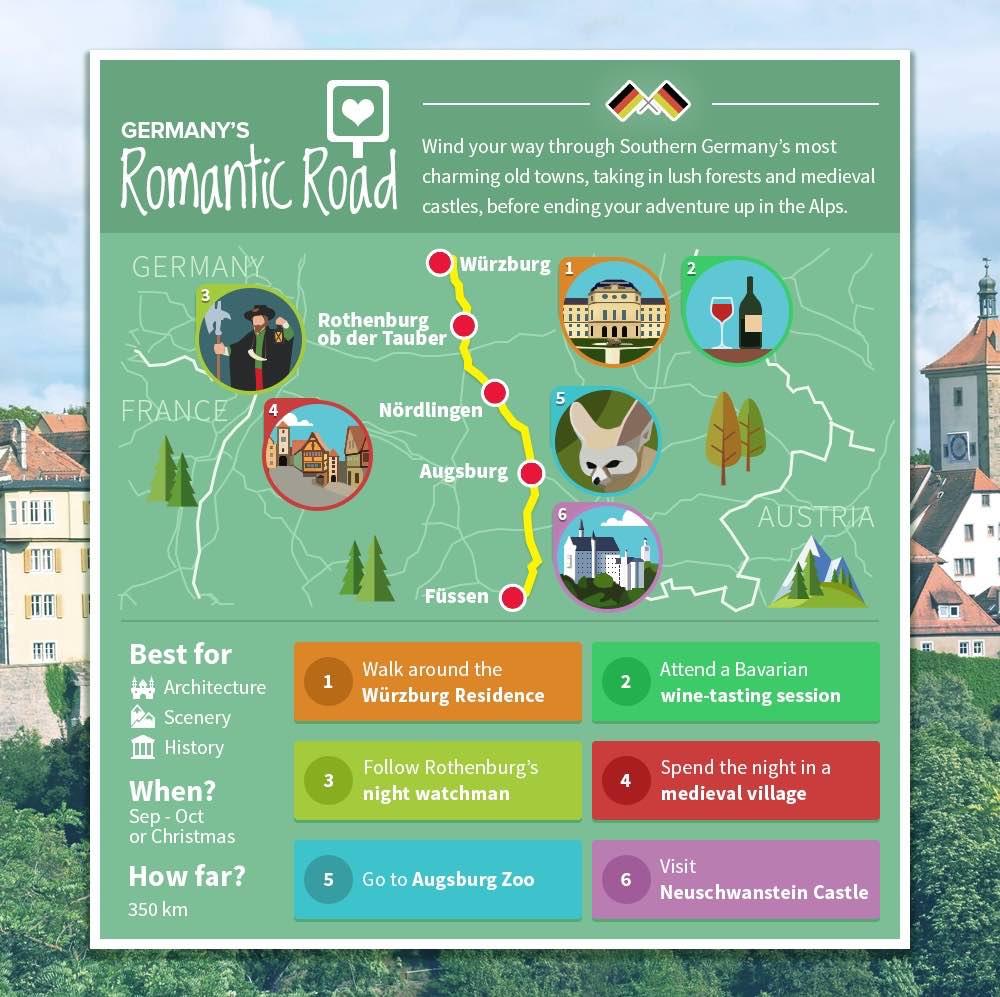 9.-germany-romantic-road