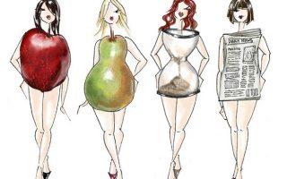 Na koji način oblik našeg tijela određuje našu ishranu
